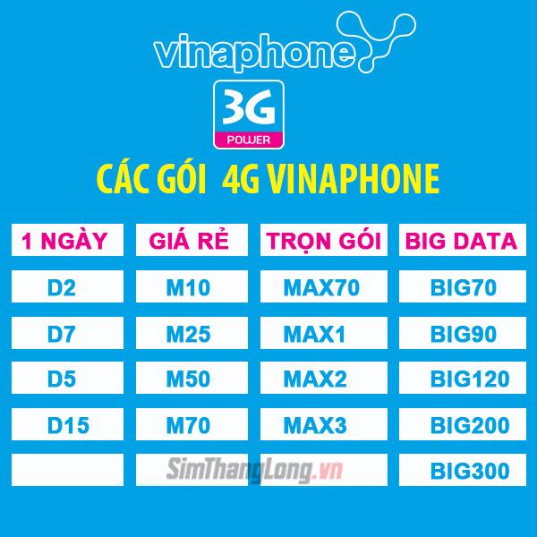 Cac goi 3G Vinaphone